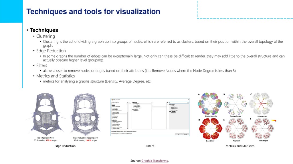 Techniques and tools for visualization • Techni...