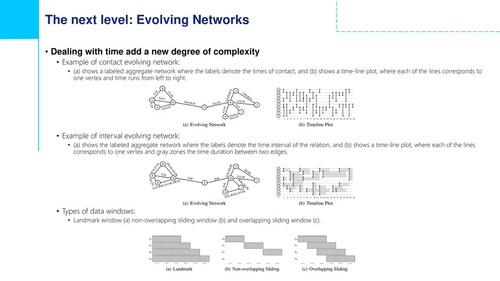 The next level: Evolving Networks • Dealing wit...