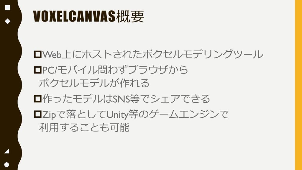 VOXELCANVAS概要 Web上にホストされたボクセルモデリングツール PC/モバイル...