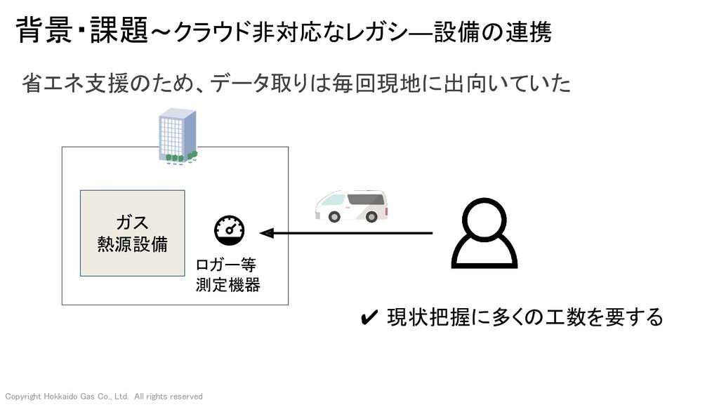 ガス 熱源設備 背景・課題~クラウド非対応なレガシ―設備の連携 省エネ支援のため、データ...