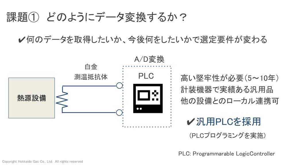 PLC 課題① どのようにデータ変換するか? ✔汎用PLCを採用 ✔何のデータを取得した...