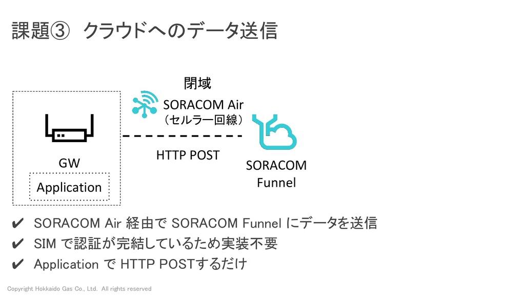 課題③ クラウドへのデータ送信 GW SORACOM Air (セルラー回線) SORACO...