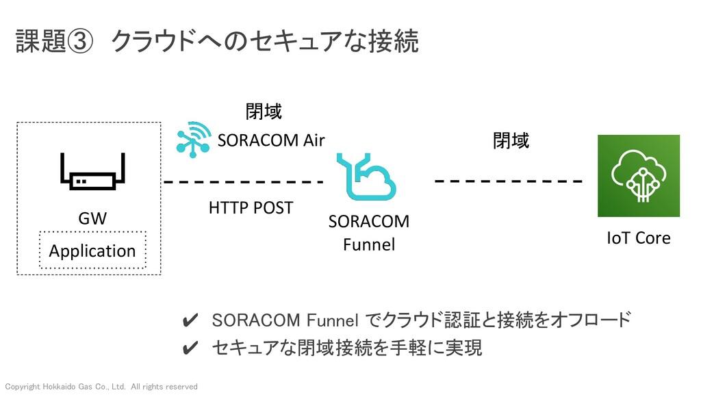 課題③ クラウドへのセキュアな接続 GW SORACOM Air SORACOM Funne...