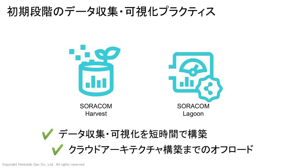 ✔ データ収集・可視化を短時間で構築 SORACOM Harvest SORACOM Lago...