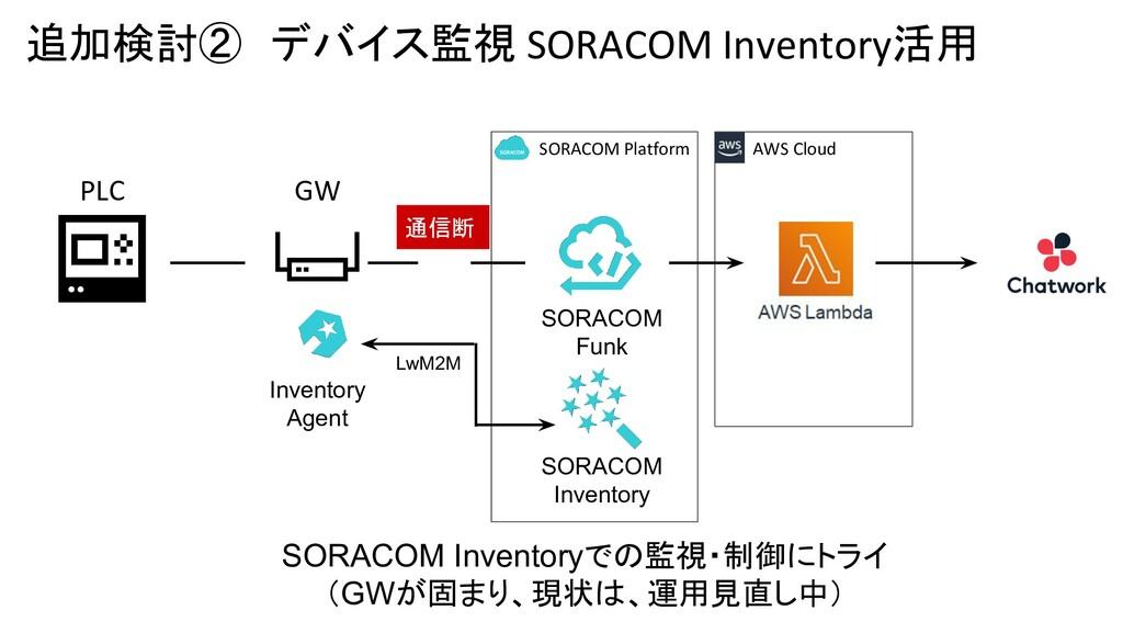 追加検討② デバイス監視 SORACOM Inventory活用 GW PLC SORACOM...