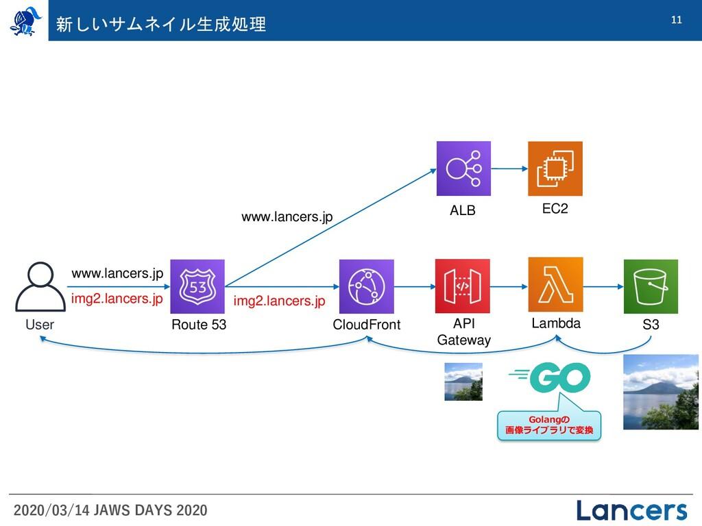 2020/03/14 JAWS DAYS 2020 11 新しいサムネイル生成処理 Cloud...