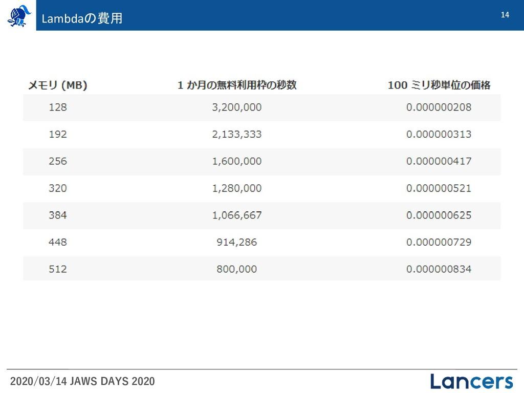 2020/03/14 JAWS DAYS 2020 14 Lambdaの費用