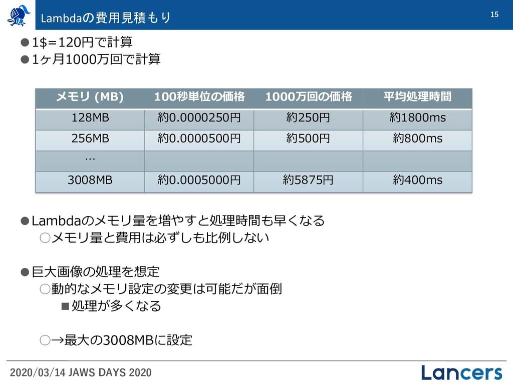 2020/03/14 JAWS DAYS 2020 15 Lambdaの費用見積もり ●Lam...