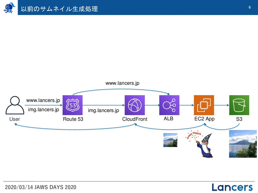 2020/03/14 JAWS DAYS 2020 6 以前のサムネイル生成処理 CloudF...