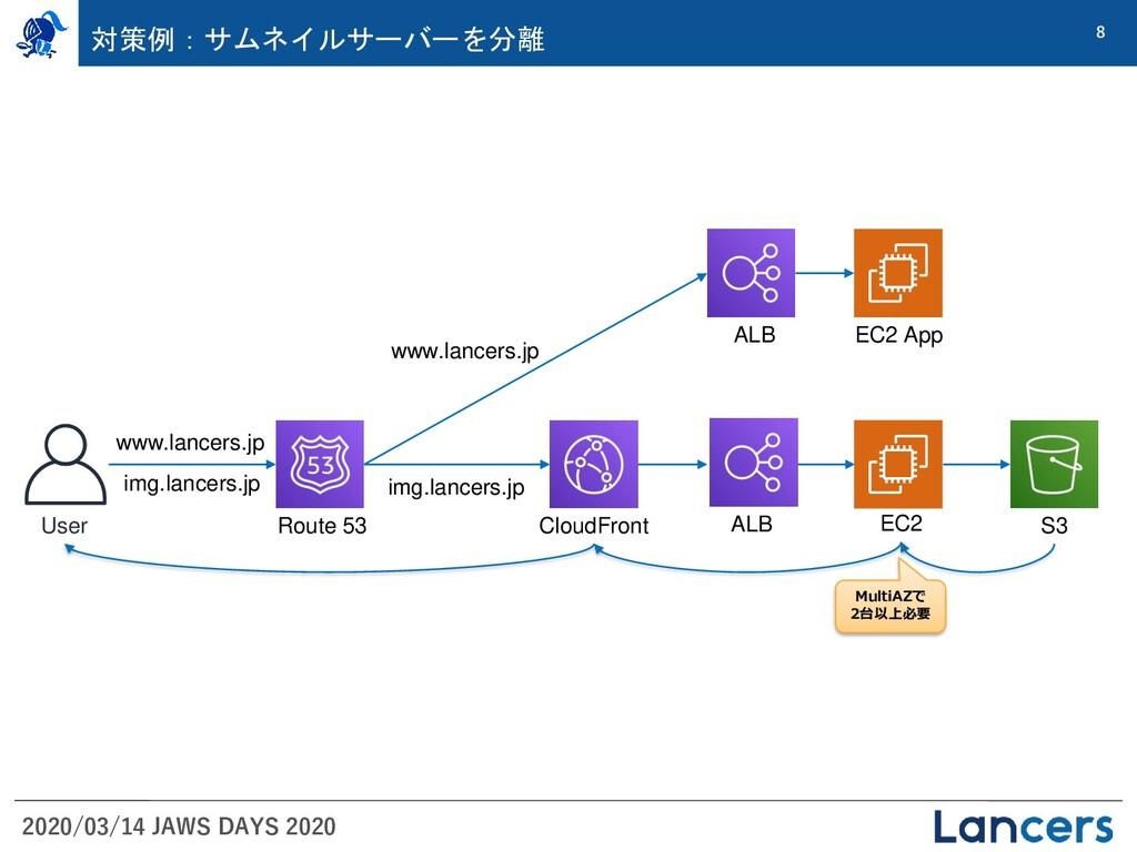 2020/03/14 JAWS DAYS 2020 8 対策例:サムネイルサーバーを分離 Cl...