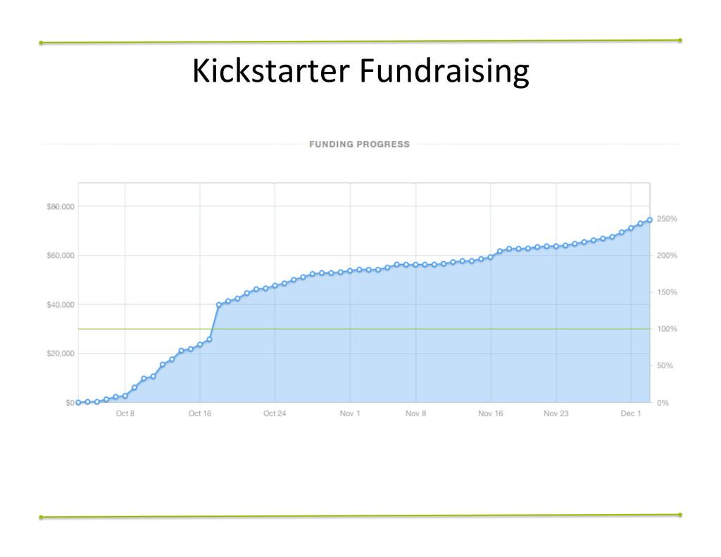 Kickstarter$Fundraising$