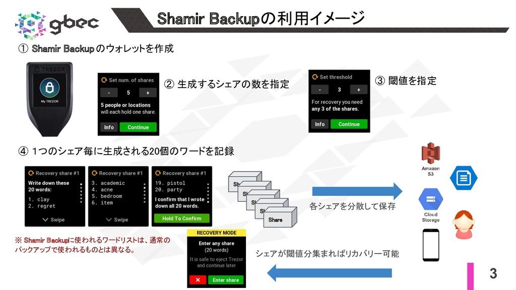 3 Shamir Backupの利用イメージ ① Shamir Backupのウォレットを作...