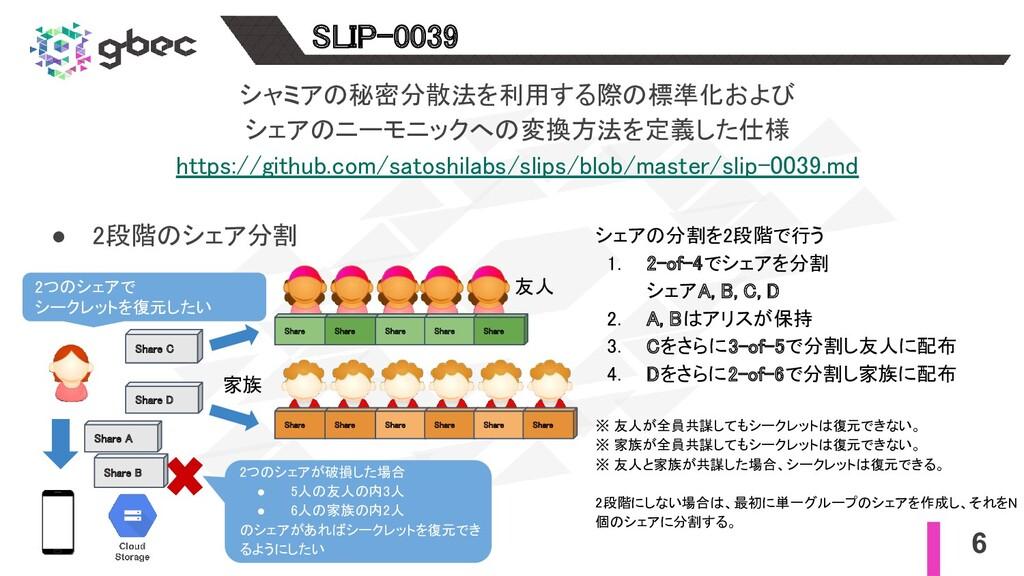 6 SLIP-0039 シャミアの秘密分散法を利用する際の標準化および シェアのニーモニッ...