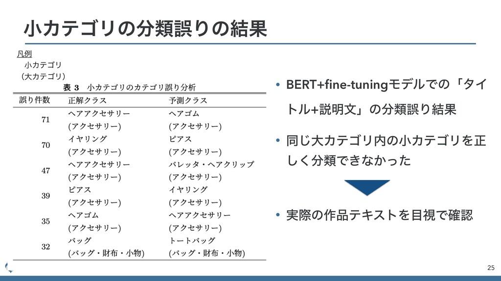 • BERT+ fi ne-tuningϞσϧͰͷʮλΠ τϧ+આ໌จʯͷྨޡΓ݁Ռ   •...