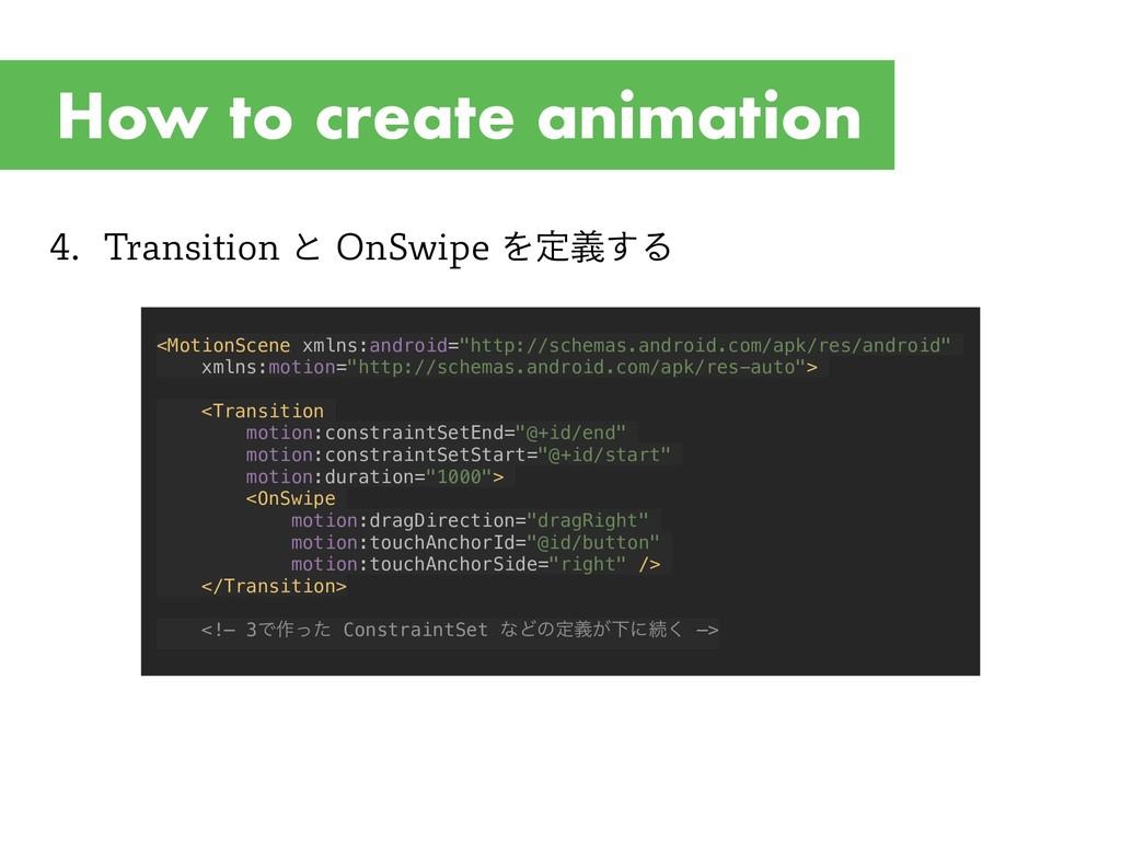 How to create animation  5SBOTJUJPOͱ0O4XJQF...