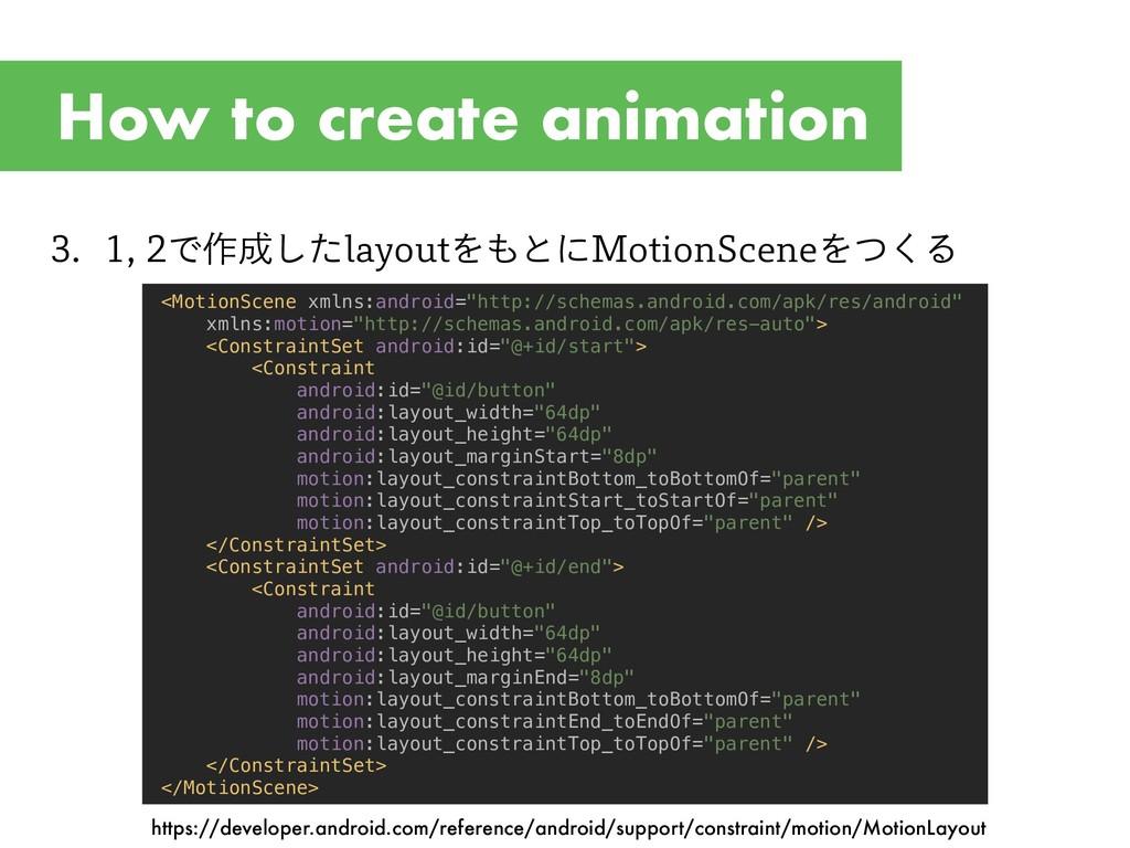 How to create animation  Ͱ࡞ͨ͠MBZPVUΛͱʹ....