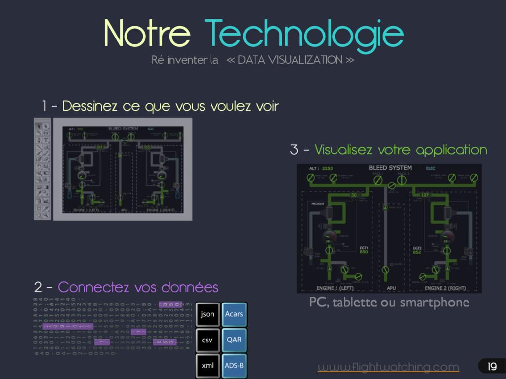www.flightwatching.com 19 Notre Technologie Ré ...
