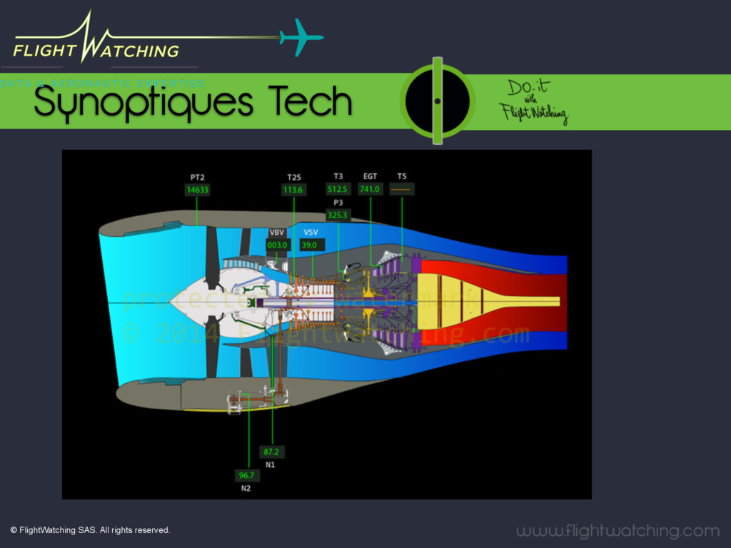 www.flightwatching.com Synoptiques Tech © Fligh...