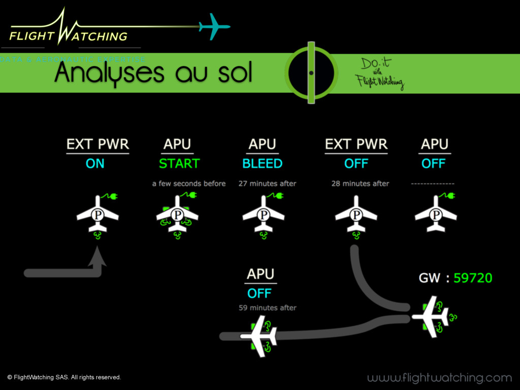 www.flightwatching.com Analyses au sol © Flight...
