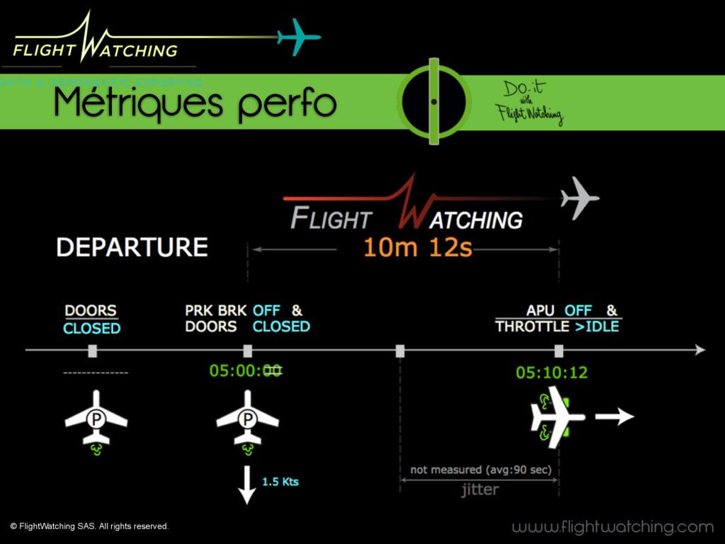 www.flightwatching.com Métriques perfo © Flight...