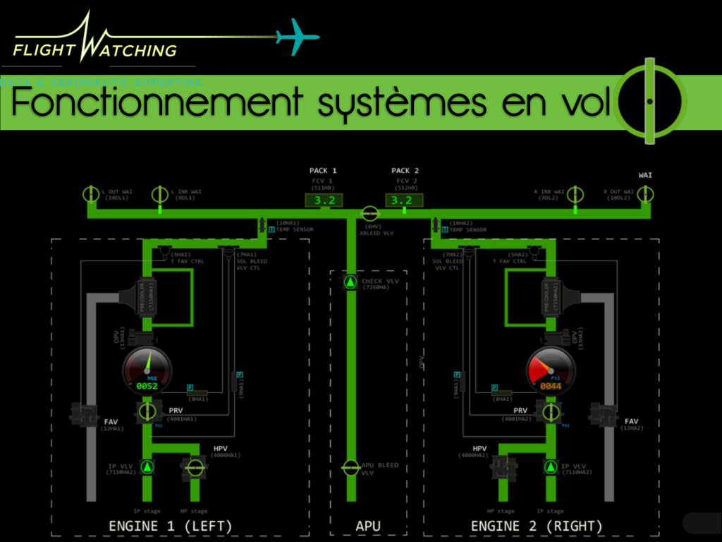 www.flightwatching.com Fonctionnement systèmes ...