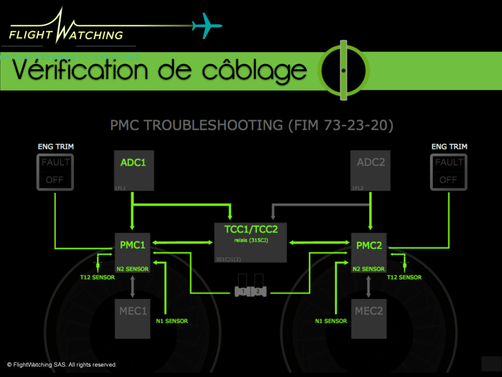 www.flightwatching.com Vérification de câblage ...