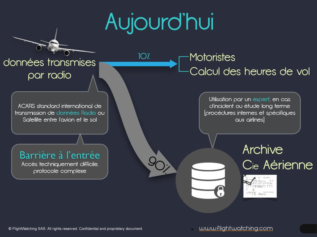 www.flightwatching.com © FlightWatching SAS. Al...