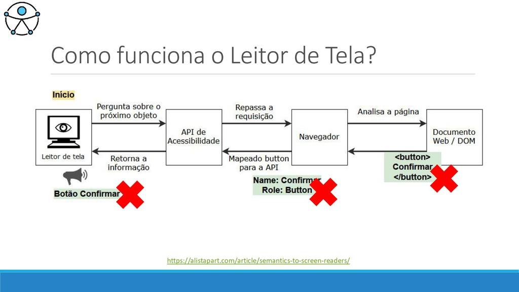 Como funciona o Leitor de Tela? https://alistap...