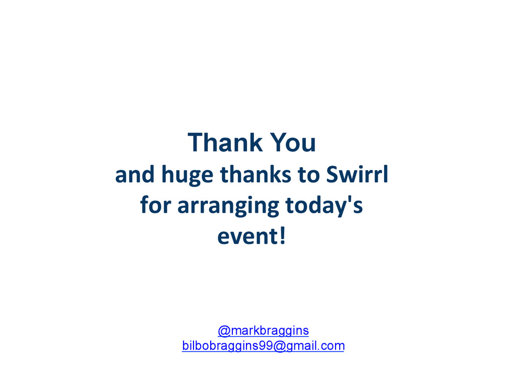 Thank You and huge thanks to Swirrl...