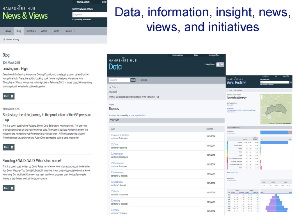 Data, information, insight, news, views, and in...