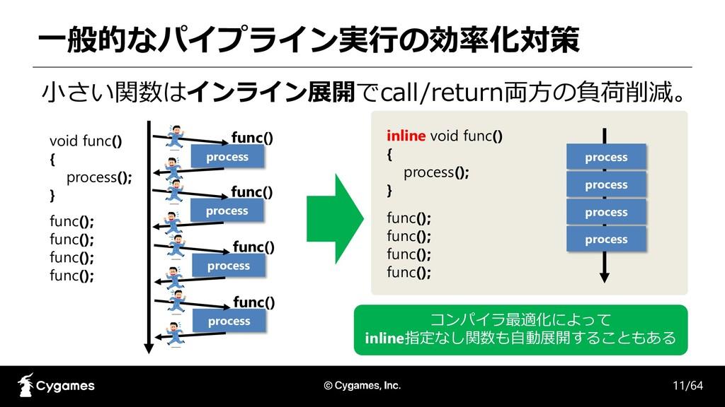 一般的なパイプライン実行の効率化対策 小さい関数はインライン展開でcall/return両方の...