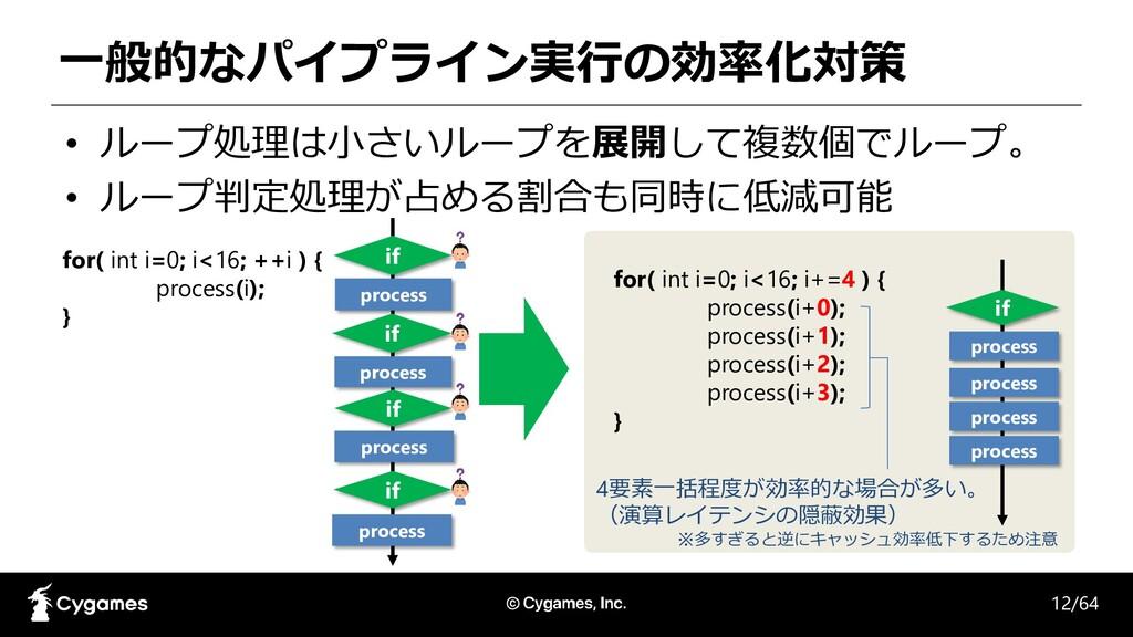 一般的なパイプライン実行の効率化対策 • ループ処理は小さいループを展開して複数個でループ。 ...