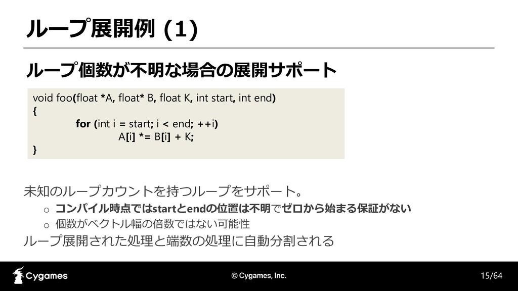 ループ展開例 (1) ループ個数が不明な場合の展開サポート void foo(float *A...