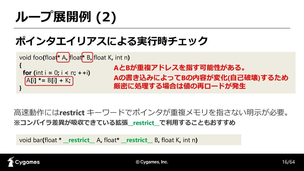 ループ展開例 (2) void foo(float* A, float* B, float K...