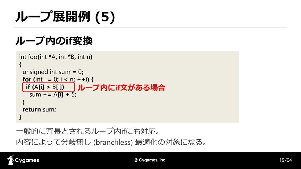 ループ展開例 (5) ループ内のif変換 int foo(int *A, int *B, in...