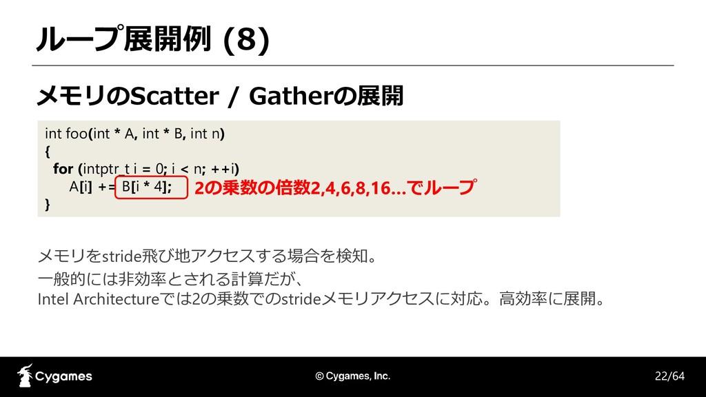 ループ展開例 (8) メモリのScatter / Gatherの展開 int foo(int ...