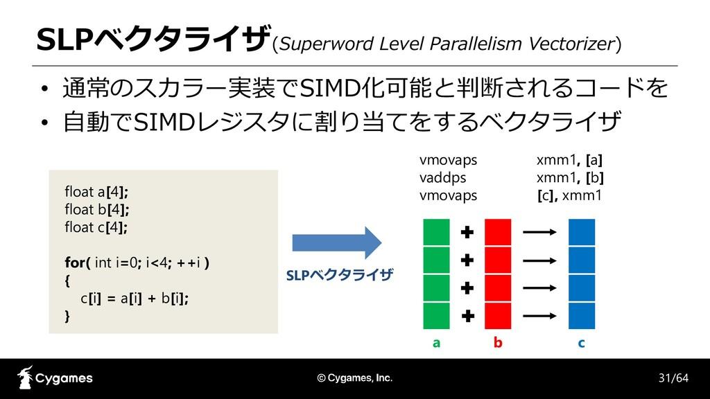 SLPベクタライザ(Superword Level Parallelism Vectorize...