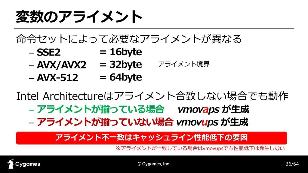変数のアライメント 命令セットによって必要なアライメントが異なる – SSE2 – AVX/A...