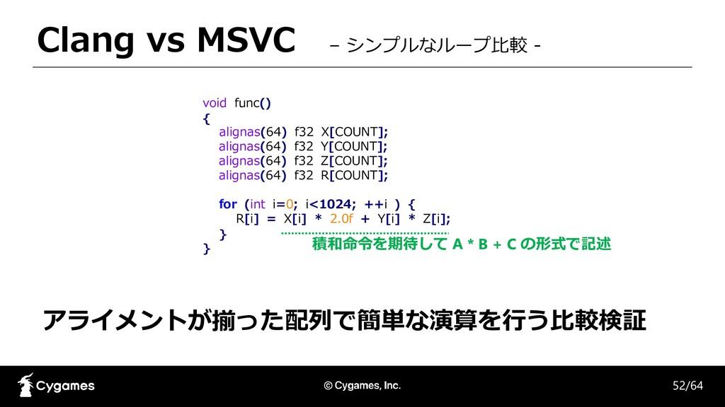 Clang vs MSVC – シンプルなループ比較 - void func() { alig...