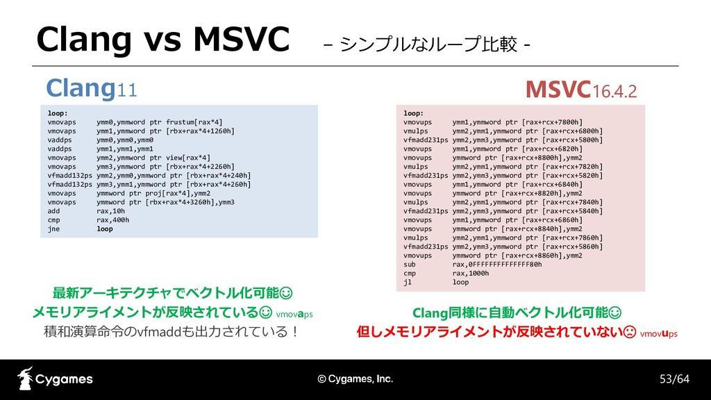 Clang vs MSVC – シンプルなループ比較 - loop: vmovaps ymm0...
