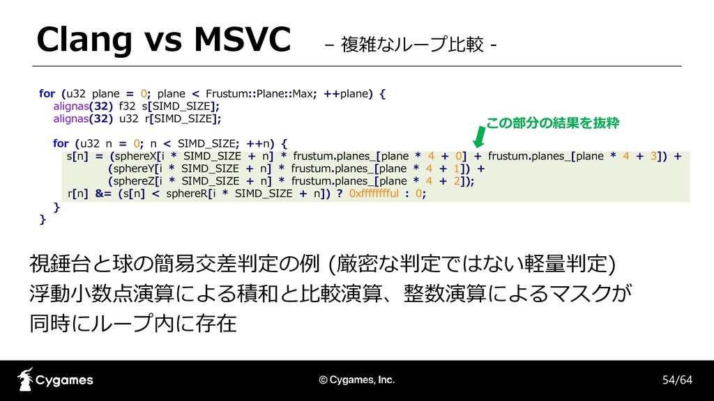Clang vs MSVC – 複雑なループ比較 - for (u32 plane = 0; ...