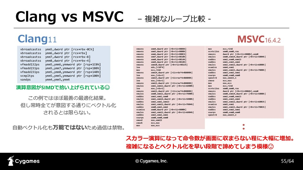 Clang vs MSVC – 複雑なループ比較 - Clang11 MSVC16.4.2 演...