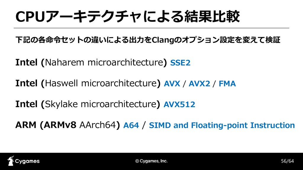 CPUアーキテクチャによる結果比較 下記の各命令セットの違いによる出力をClangのオプション...