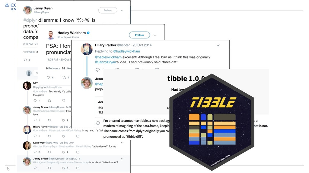 6 … formerly tbl_df … Tibbles