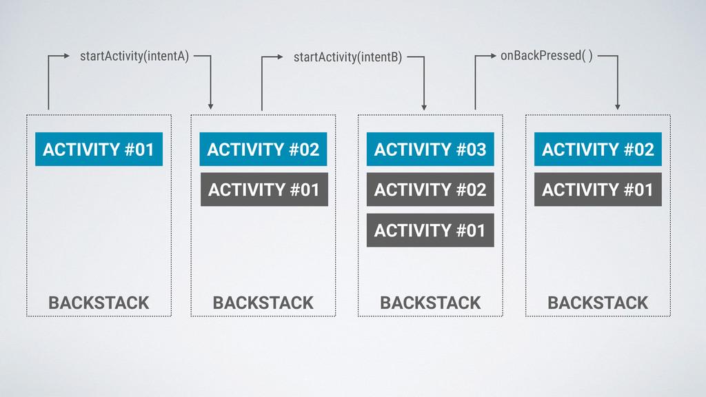 BACKSTACK ACTIVITY #01 BACKSTACK ACTIVITY #02 A...