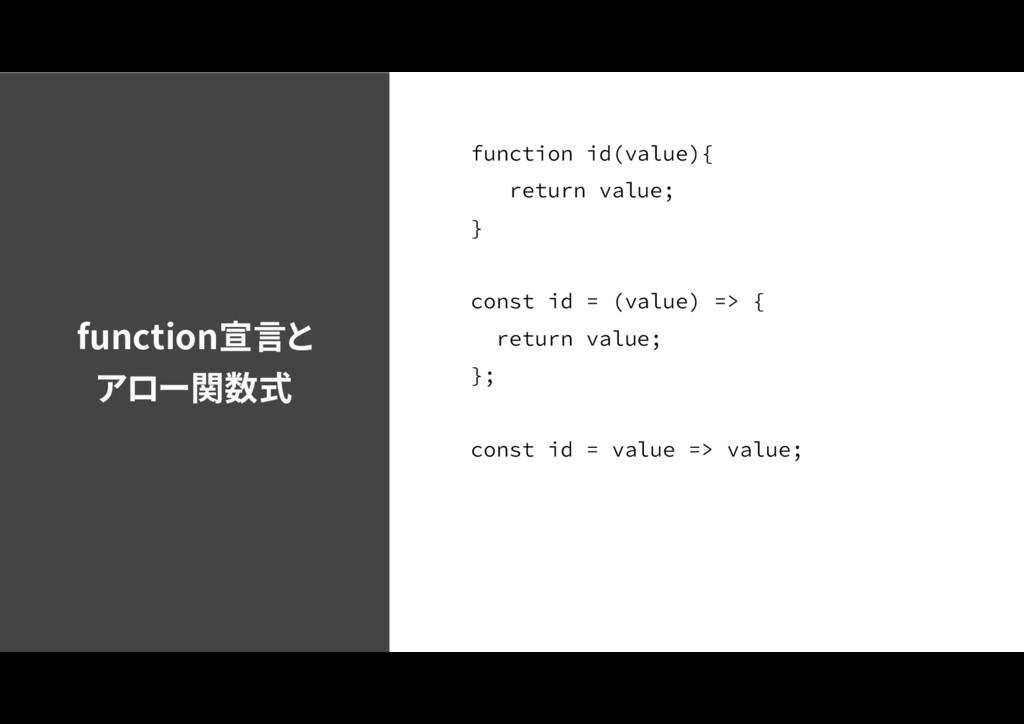 function宣言と アロー関数式 GVODUJPOJE WBMVF \ SFUV...
