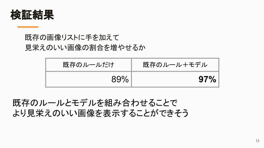13 検証結果 既存のルールだけ 既存のルール+モデル 89% 97% 既存の画像リストに手を...