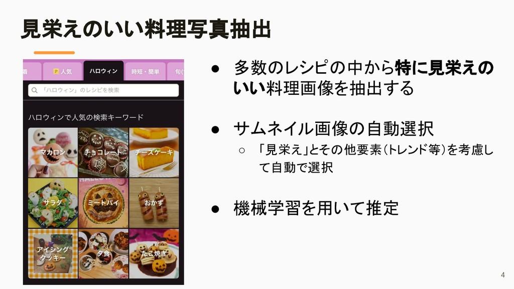 ● 多数のレシピの中から特に見栄えの いい料理画像を抽出する ● サムネイル画像の自動選択 ○...