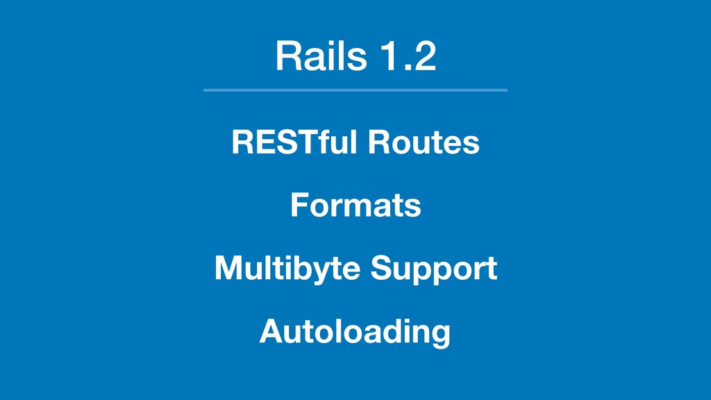 Rails 1.2 RESTful Routes Formats Multibyte Supp...
