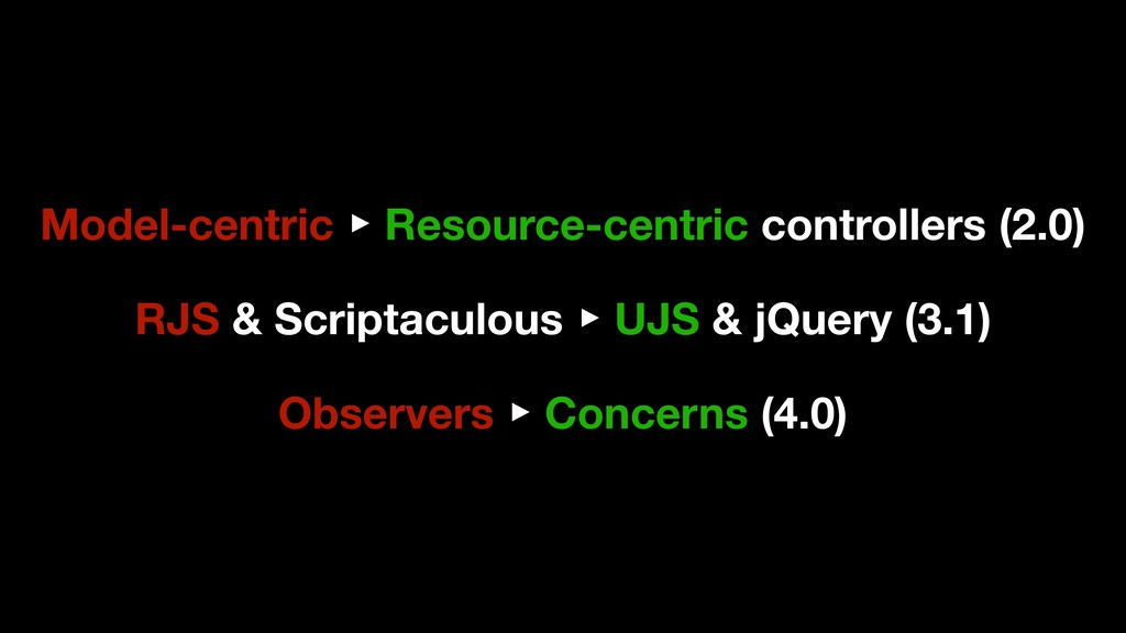 Model-centric ▶ Resource-centric controllers (2...